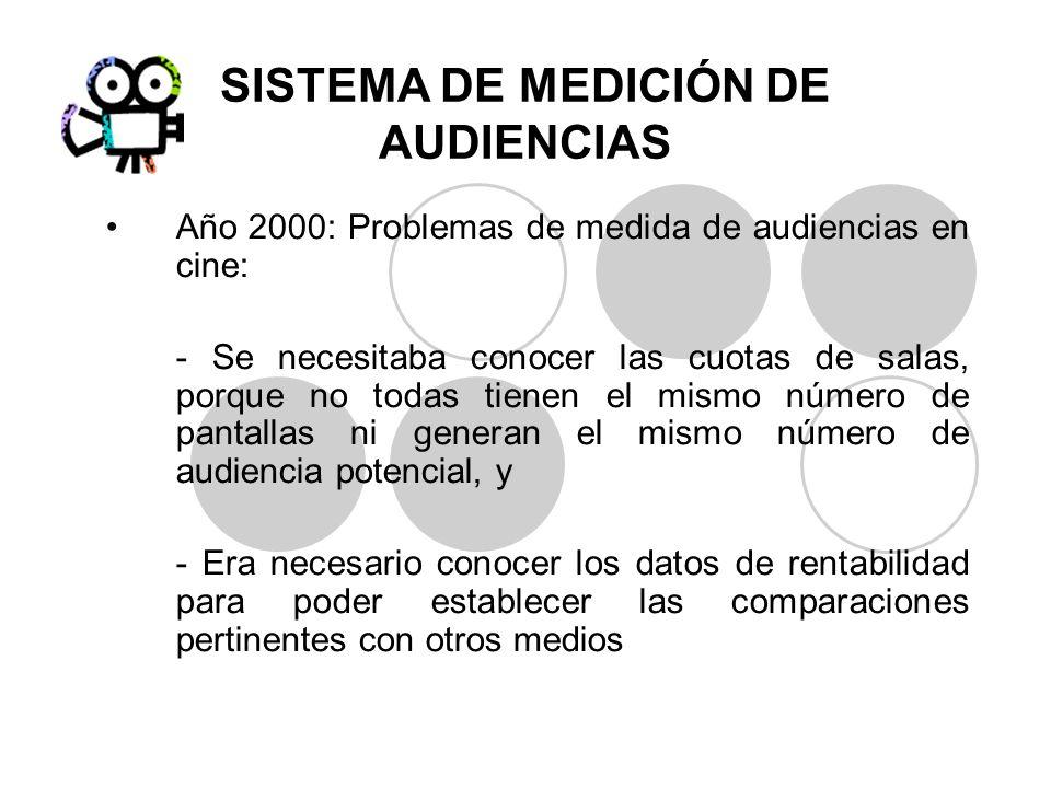 SISTEMA DE MEDICIÓN DE AUDIENCIAS Año 2000: Problemas de medida de audiencias en cine: - Se necesitaba conocer las cuotas de salas, porque no todas ti