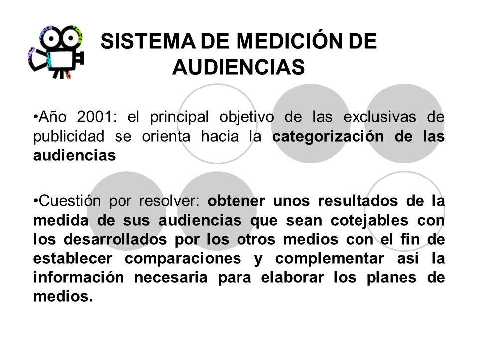 SISTEMA DE MEDICIÓN DE AUDIENCIAS Año 2001: el principal objetivo de las exclusivas de publicidad se orienta hacia la categorización de las audiencias
