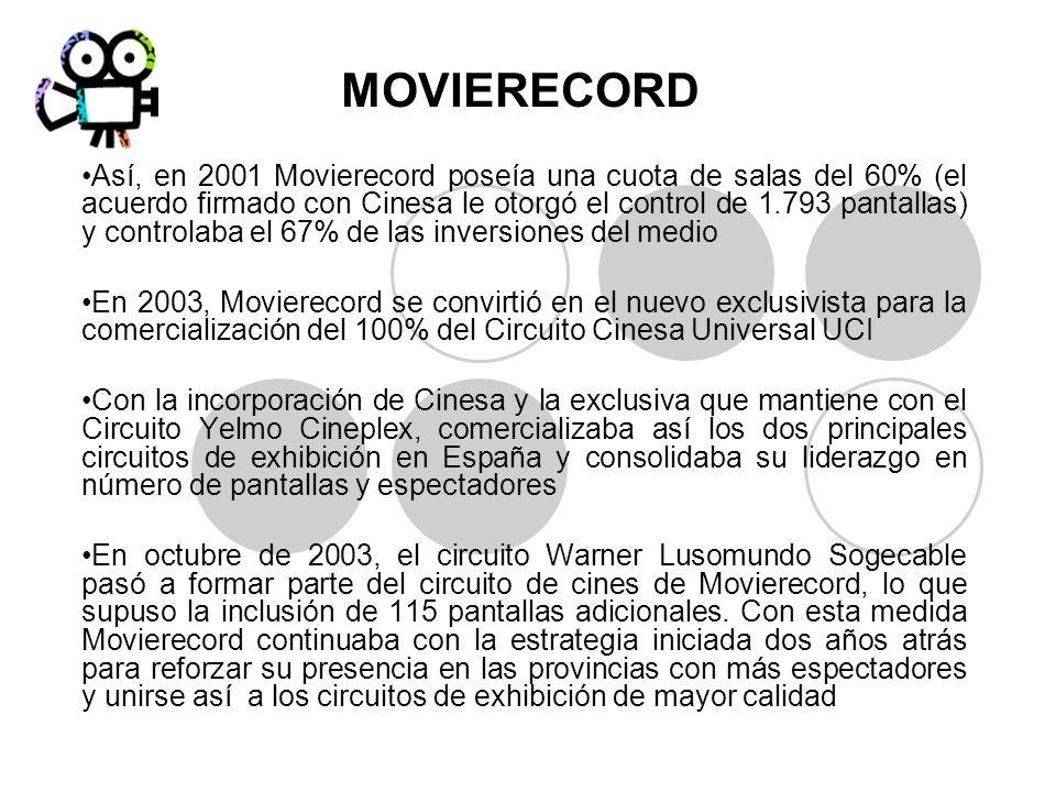 MOVIERECORD Así, en 2001 Movierecord poseía una cuota de salas del 60% (el acuerdo firmado con Cinesa le otorgó el control de 1.793 pantallas) y contr