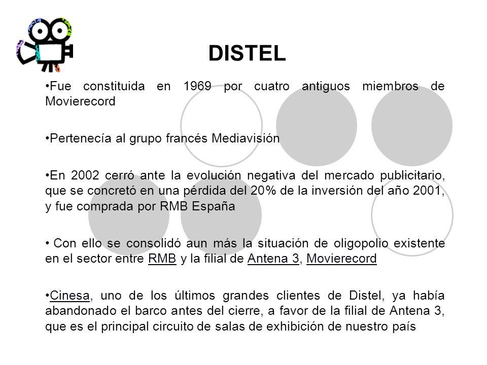 DISTEL Fue constituida en 1969 por cuatro antiguos miembros de Movierecord Pertenecía al grupo francés Mediavisión En 2002 cerró ante la evolución neg