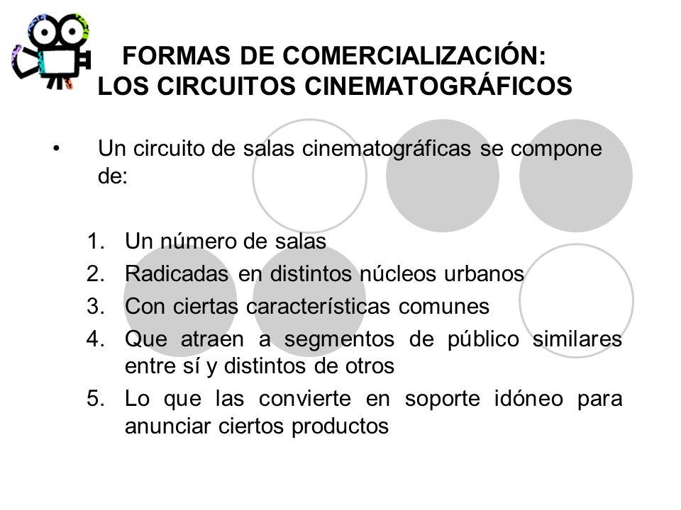 Un circuito de salas cinematográficas se compone de: 1.Un número de salas 2.Radicadas en distintos núcleos urbanos 3.Con ciertas características comun