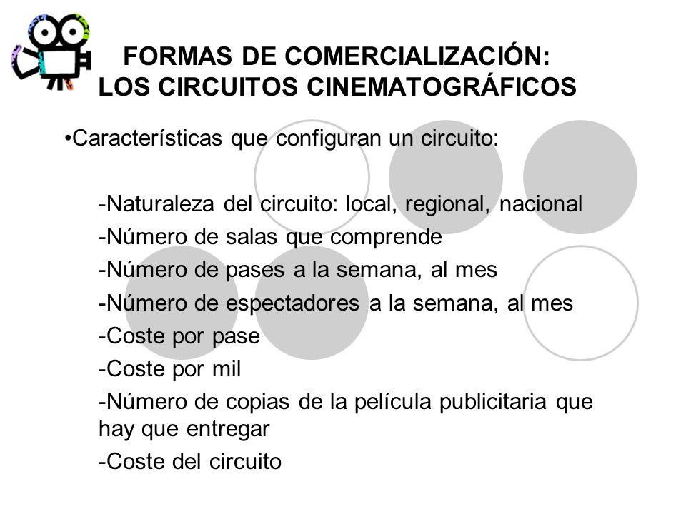 Características que configuran un circuito: -Naturaleza del circuito: local, regional, nacional -Número de salas que comprende -Número de pases a la s