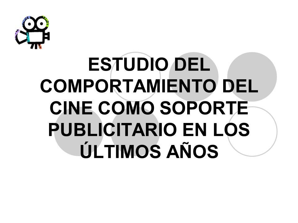 ESTUDIO DEL COMPORTAMIENTO DEL CINE COMO SOPORTE PUBLICITARIO EN LOS ÚLTIMOS AÑOS