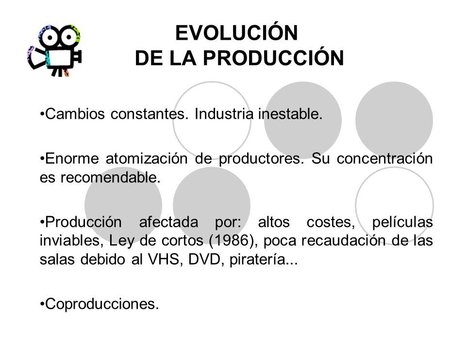 EVOLUCIÓN DE LA PRODUCCIÓN Cambios constantes. Industria inestable. Enorme atomización de productores. Su concentración es recomendable. Producción af