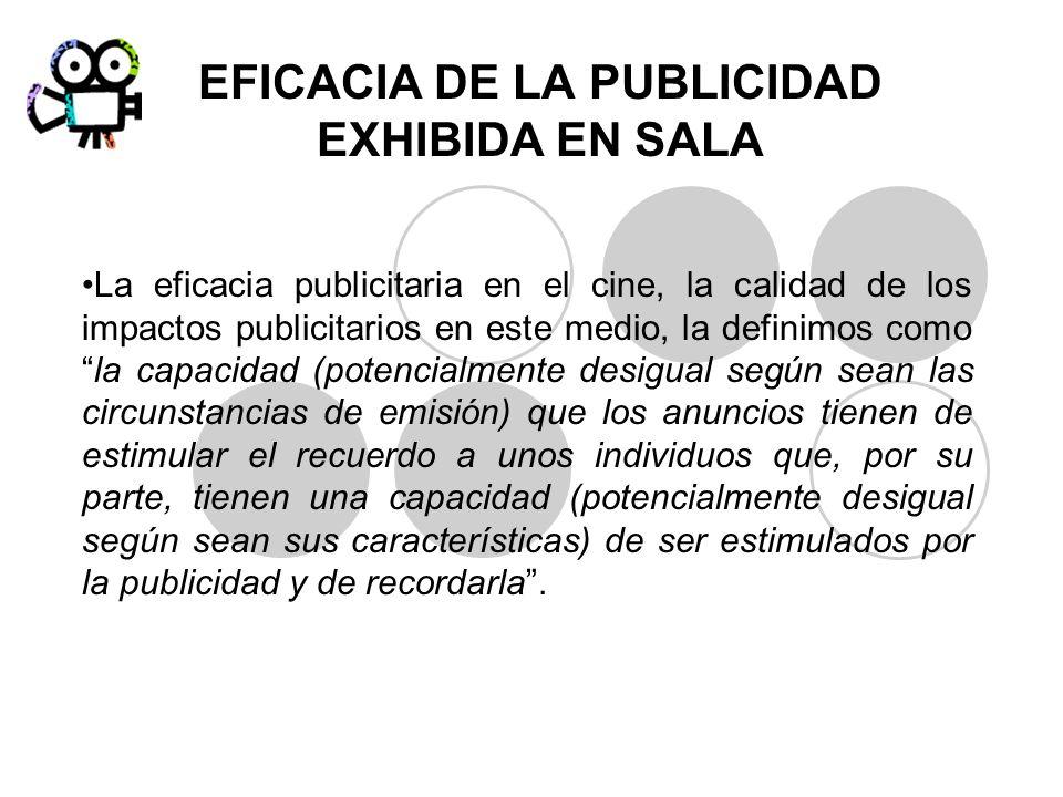EFICACIA DE LA PUBLICIDAD EXHIBIDA EN SALA La eficacia publicitaria en el cine, la calidad de los impactos publicitarios en este medio, la definimos c
