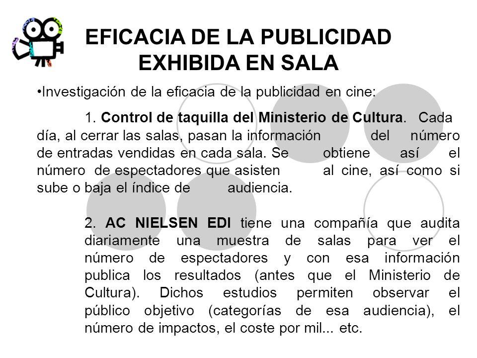 EFICACIA DE LA PUBLICIDAD EXHIBIDA EN SALA Investigación de la eficacia de la publicidad en cine: 1. Control de taquilla del Ministerio de Cultura. Ca