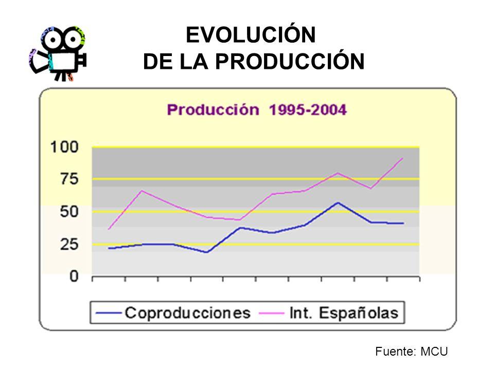 MOVIERECORD Fundada en el año 1953 En 1999 Telefónica compró Movierecord a través de Antena 3 Año 2001: iniciativas para cambiar su imagen anterior que la han llevado a constituirse como la exclusiva más importante de nuestro país: 1.Control de los filmes que se proyectan y de las propias películas publicitarias 2.Proyecto serio de investigación de la naturaleza de audiencias 3.Su unidad de negocio Below the Screen empezó a desarrollar acciones promocionales en los vestíbulos de los cines 4.Página web (www.movierecord.com), uno de los principales puntos de encuentro de la red para todos los aficionados al cine, al ofrecer información actualizada sobre los últimos estrenos, las críticas cinematográficas, entrevistas con los protagonistas del celuloide, un plató interactivo y juegos, entre otras seccioneswww.movierecord.com 5.Dentro de la estrategia de expansión hacia Latinoamérica del Grupo Antena 3, Movierecord se propuso extender su negocio de cine a Argentina, Perú, Chile y Uruguay
