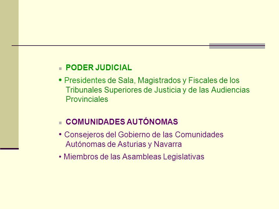 PODER JUDICIAL Presidentes de Sala, Magistrados y Fiscales de los Tribunales Superiores de Justicia y de las Audiencias Provinciales COMUNIDADES AUTÓN