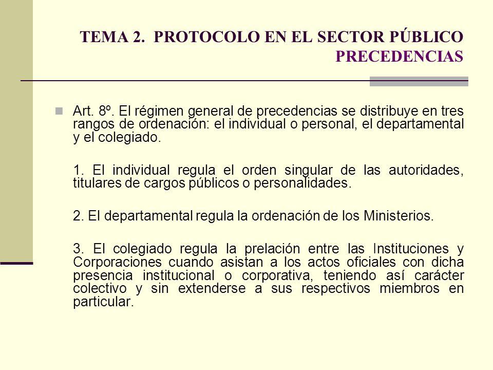 TEMA 2. PROTOCOLO EN EL SECTOR PÚBLICO PRECEDENCIAS Art. 8º. El régimen general de precedencias se distribuye en tres rangos de ordenación: el individ