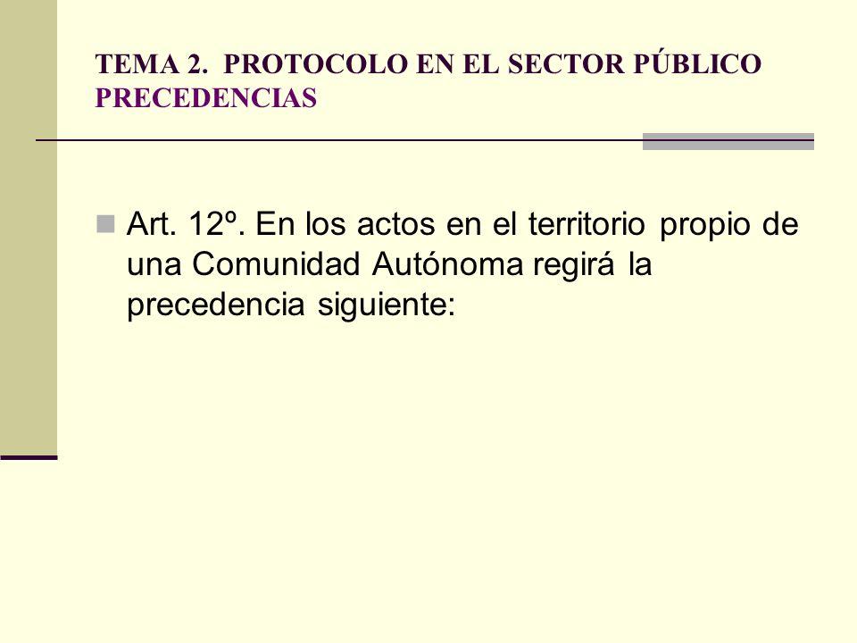 TEMA 2. PROTOCOLO EN EL SECTOR PÚBLICO PRECEDENCIAS Art. 12º. En los actos en el territorio propio de una Comunidad Autónoma regirá la precedencia sig