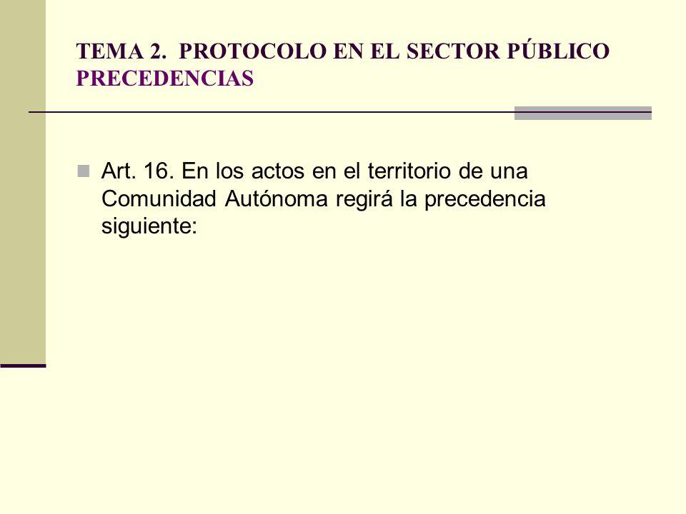TEMA 2. PROTOCOLO EN EL SECTOR PÚBLICO PRECEDENCIAS Art. 16. En los actos en el territorio de una Comunidad Autónoma regirá la precedencia siguiente: