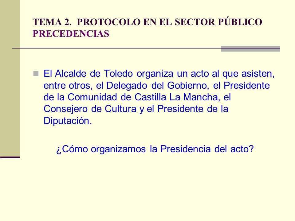 TEMA 2. PROTOCOLO EN EL SECTOR PÚBLICO PRECEDENCIAS El Alcalde de Toledo organiza un acto al que asisten, entre otros, el Delegado del Gobierno, el Pr