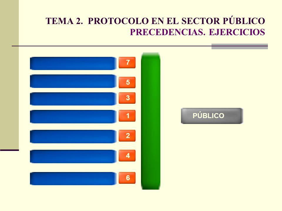 TEMA 2. PROTOCOLO EN EL SECTOR PÚBLICO PRECEDENCIAS. EJERCICIOS PÚBLICO1 2 3 5 7 4 6