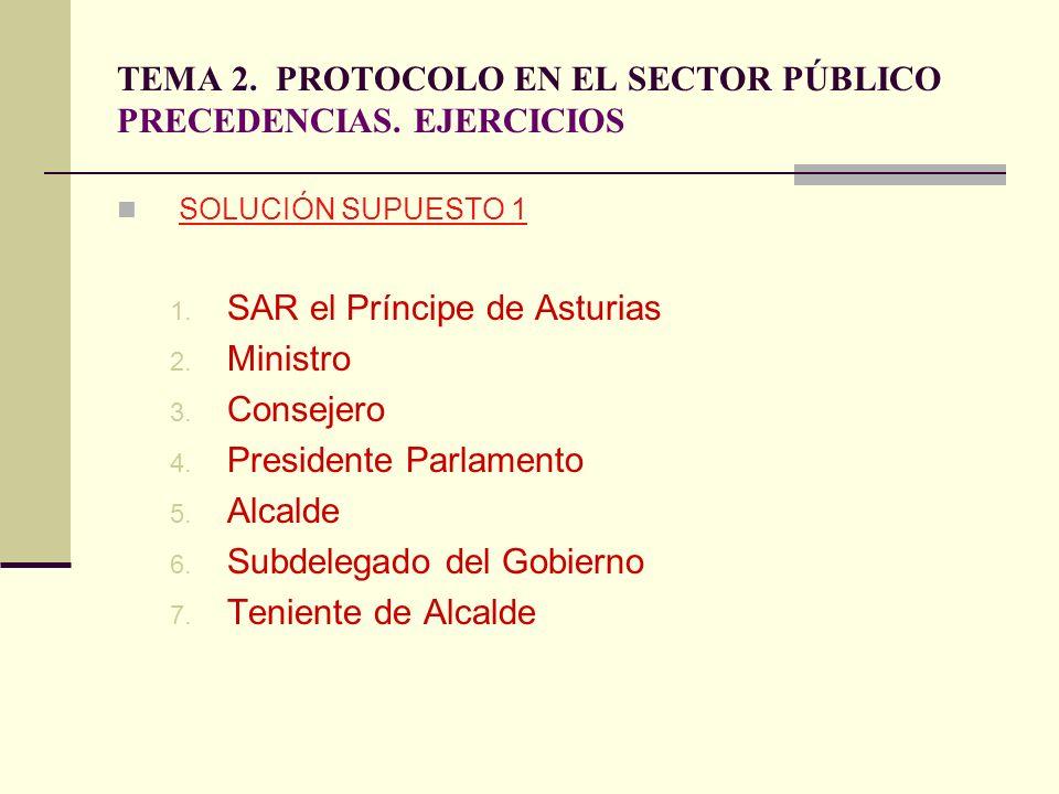 TEMA 2. PROTOCOLO EN EL SECTOR PÚBLICO PRECEDENCIAS. EJERCICIOS SOLUCIÓN SUPUESTO 1 1. SAR el Príncipe de Asturias 2. Ministro 3. Consejero 4. Preside