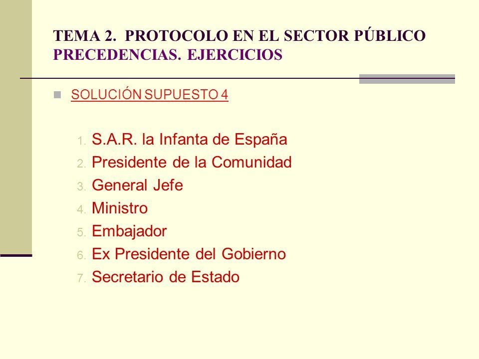 TEMA 2. PROTOCOLO EN EL SECTOR PÚBLICO PRECEDENCIAS. EJERCICIOS SOLUCIÓN SUPUESTO 4 1. S.A.R. la Infanta de España 2. Presidente de la Comunidad 3. Ge