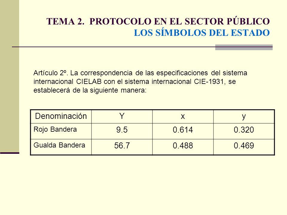 TEMA 2. PROTOCOLO EN EL SECTOR PÚBLICO LOS SÍMBOLOS DEL ESTADO Artículo 2º. La correspondencia de las especificaciones del sistema internacional CIELA