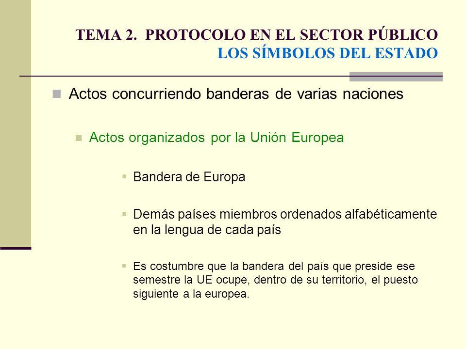 TEMA 2. PROTOCOLO EN EL SECTOR PÚBLICO LOS SÍMBOLOS DEL ESTADO Actos concurriendo banderas de varias naciones Actos organizados por la Unión Europea B