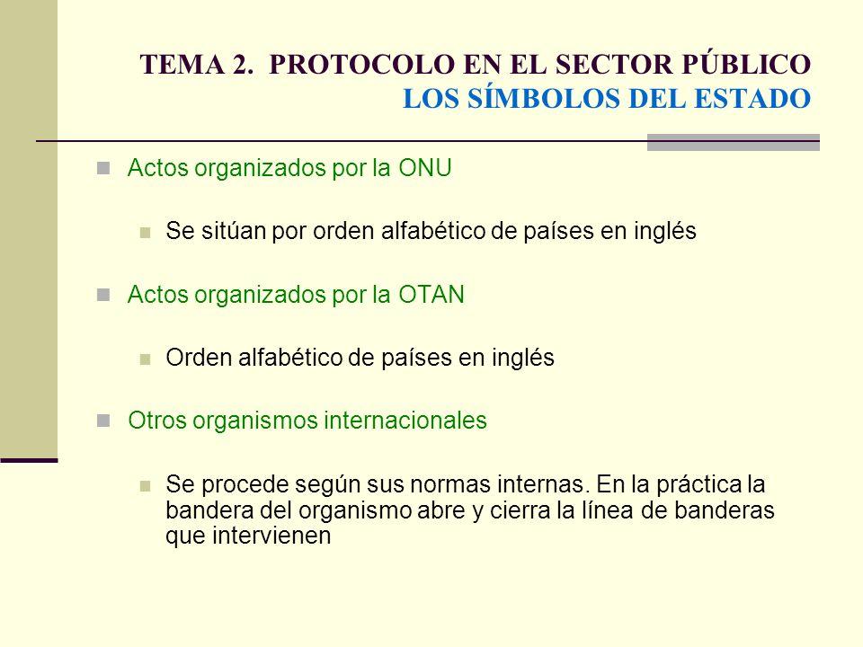 TEMA 2. PROTOCOLO EN EL SECTOR PÚBLICO LOS SÍMBOLOS DEL ESTADO Actos organizados por la ONU Se sitúan por orden alfabético de países en inglés Actos o