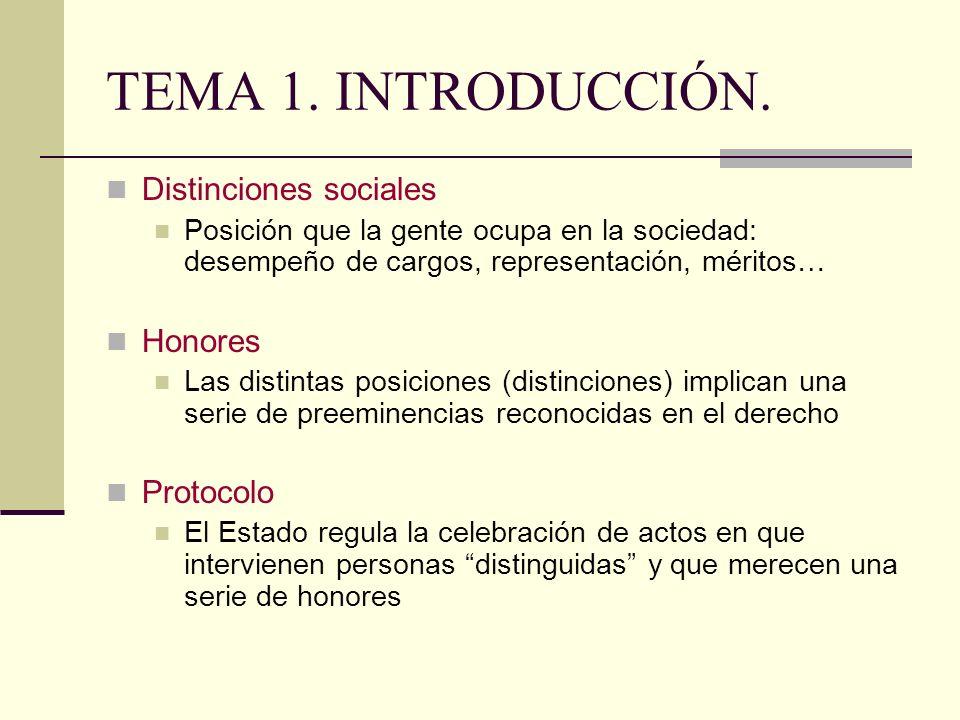TEMA 1. INTRODUCCIÓN. Distinciones sociales Posición que la gente ocupa en la sociedad: desempeño de cargos, representación, méritos… Honores Las dist