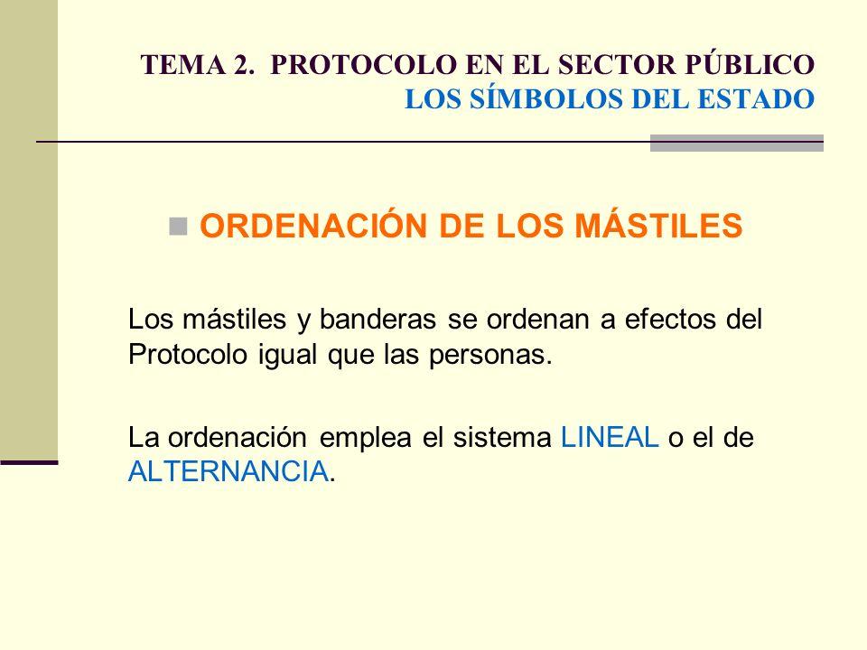 TEMA 2. PROTOCOLO EN EL SECTOR PÚBLICO LOS SÍMBOLOS DEL ESTADO ORDENACIÓN DE LOS MÁSTILES Los mástiles y banderas se ordenan a efectos del Protocolo i