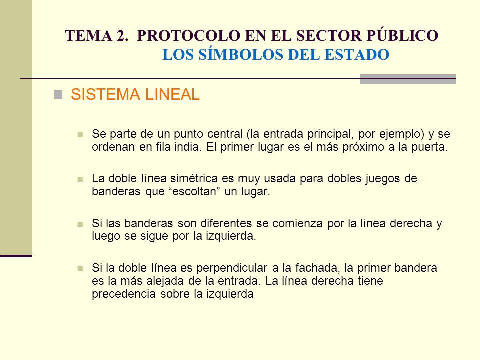 TEMA 2. PROTOCOLO EN EL SECTOR PÚBLICO LOS SÍMBOLOS DEL ESTADO SISTEMA LINEAL Se parte de un punto central (la entrada principal, por ejemplo) y se or
