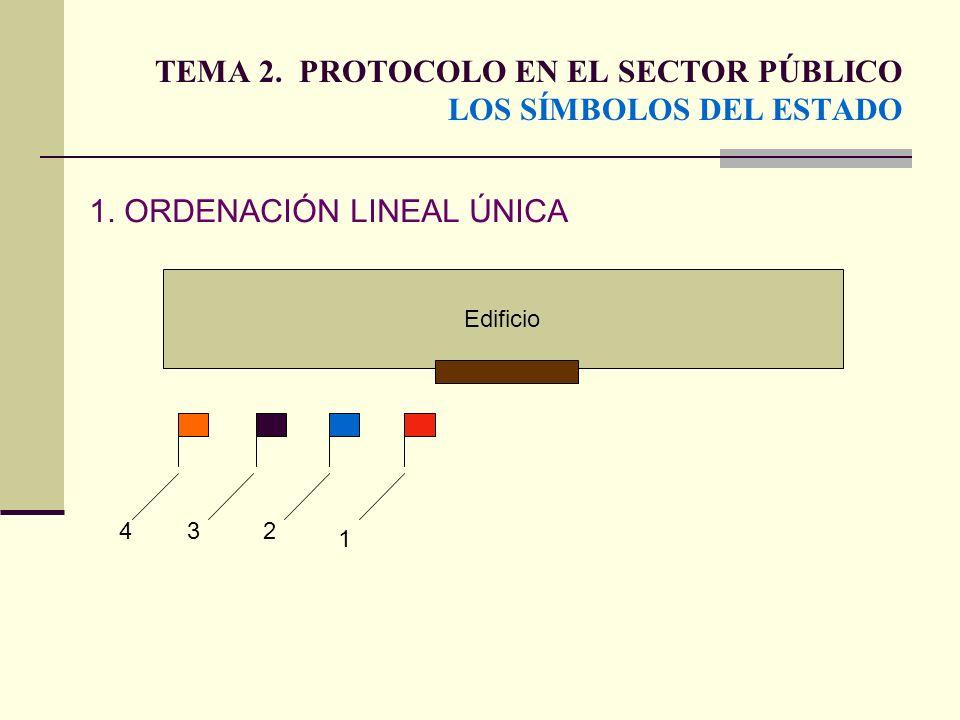 TEMA 2. PROTOCOLO EN EL SECTOR PÚBLICO LOS SÍMBOLOS DEL ESTADO 1. ORDENACIÓN LINEAL ÚNICA Edificio 1 234