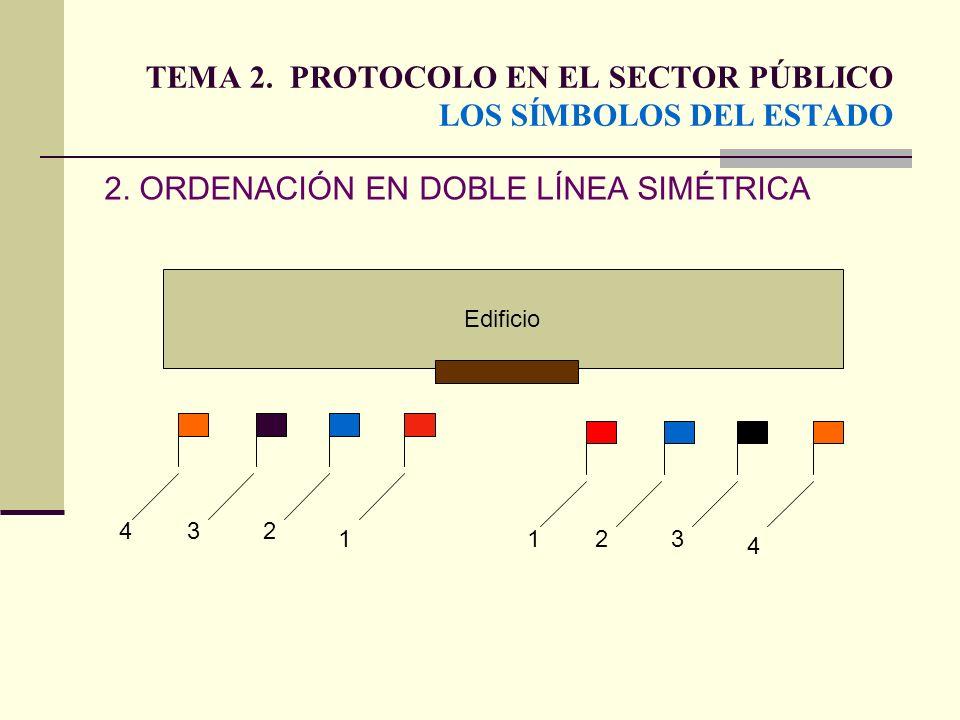 TEMA 2. PROTOCOLO EN EL SECTOR PÚBLICO LOS SÍMBOLOS DEL ESTADO 2. ORDENACIÓN EN DOBLE LÍNEA SIMÉTRICA Edificio 1 234 4 321