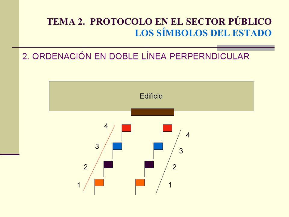 TEMA 2. PROTOCOLO EN EL SECTOR PÚBLICO LOS SÍMBOLOS DEL ESTADO 2. ORDENACIÓN EN DOBLE LÍNEA PERPERNDICULAR 1 2 3 4 1 2 3 4 Edificio