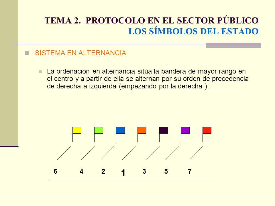 TEMA 2. PROTOCOLO EN EL SECTOR PÚBLICO LOS SÍMBOLOS DEL ESTADO SISTEMA EN ALTERNANCIA La ordenación en alternancia sitúa la bandera de mayor rango en