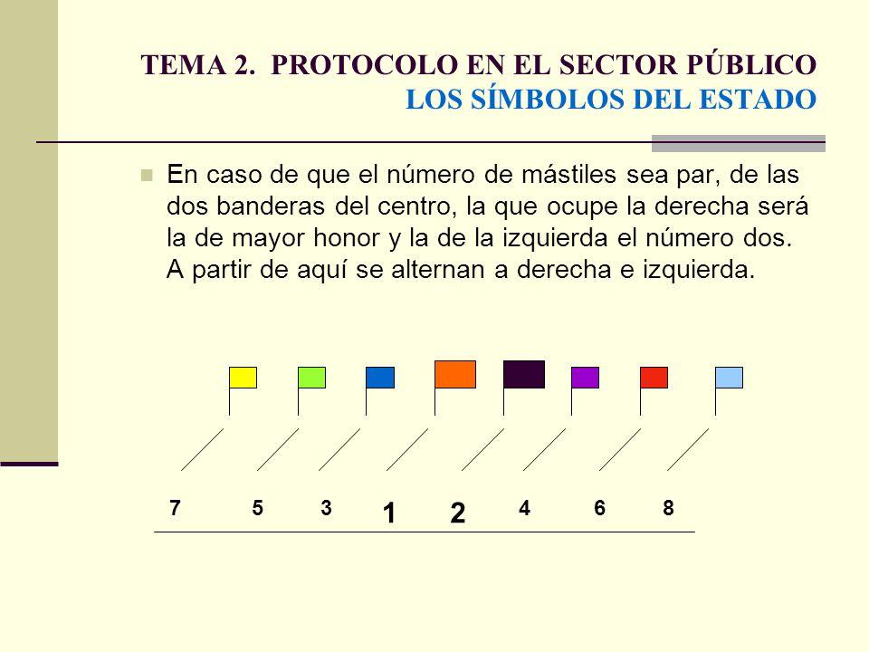 TEMA 2. PROTOCOLO EN EL SECTOR PÚBLICO LOS SÍMBOLOS DEL ESTADO En caso de que el número de mástiles sea par, de las dos banderas del centro, la que oc