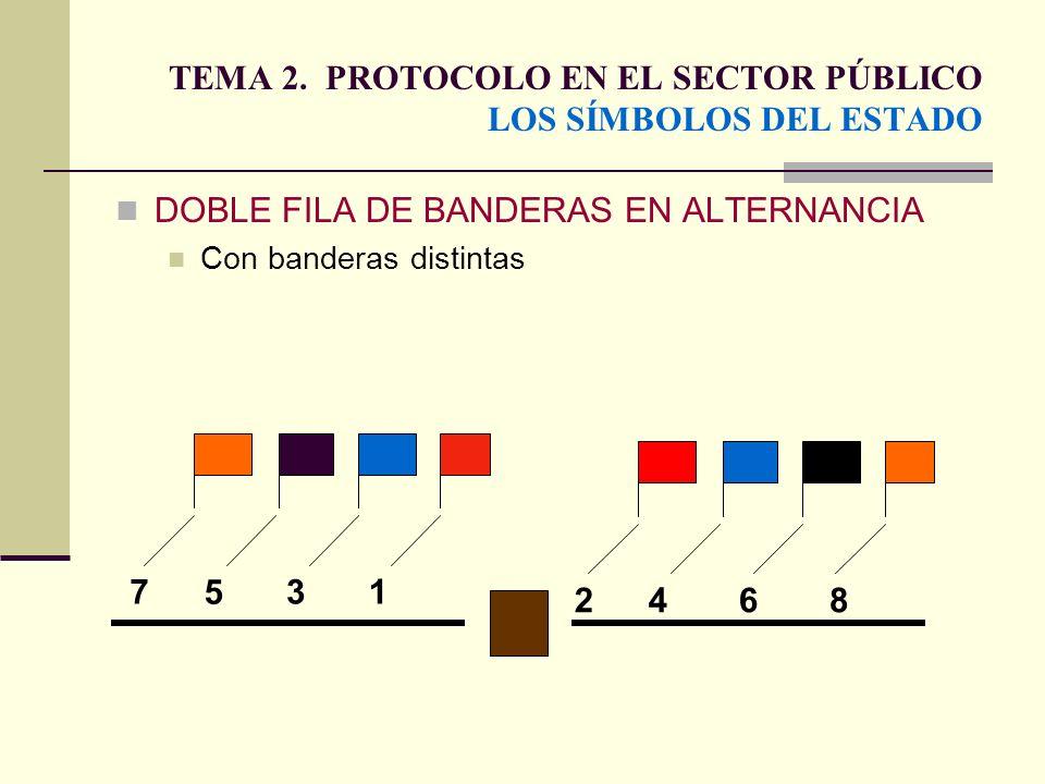 TEMA 2. PROTOCOLO EN EL SECTOR PÚBLICO LOS SÍMBOLOS DEL ESTADO DOBLE FILA DE BANDERAS EN ALTERNANCIA Con banderas distintas 13 5 7 8642