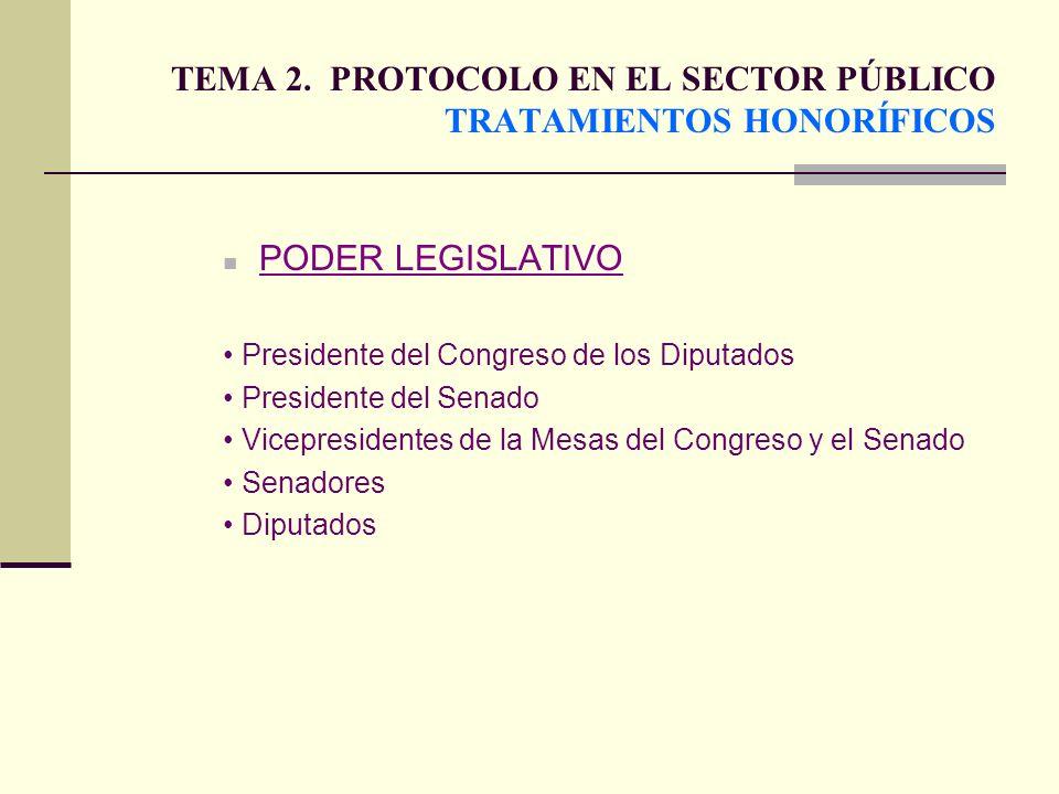 TEMA 2. PROTOCOLO EN EL SECTOR PÚBLICO TRATAMIENTOS HONORÍFICOS PODER LEGISLATIVO Presidente del Congreso de los Diputados Presidente del Senado Vicep