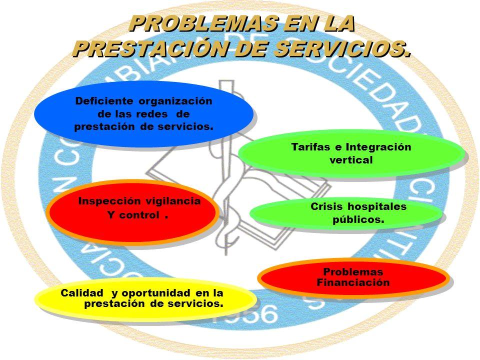 PROBLEMAS EN LA PRESTACIÓN DE SERVICIOS. Tarifas e Integración vertical Deficiente organización de las redes de prestación de servicios. Problemas Fin