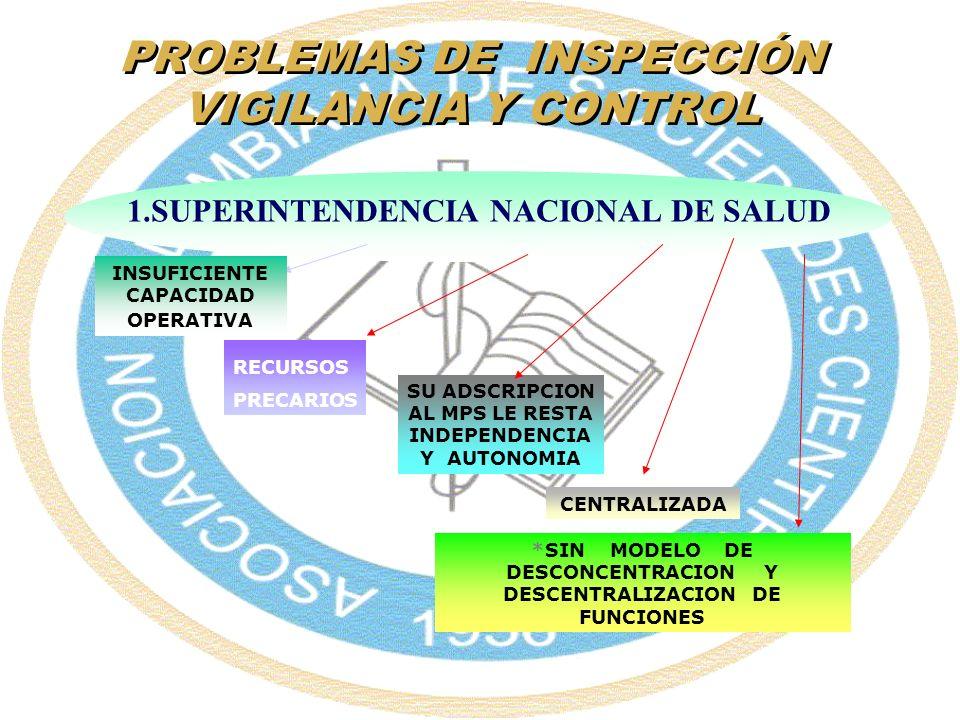PROBLEMAS DE INSPECCIÓN VIGILANCIA Y CONTROL 1.SUPERINTENDENCIA NACIONAL DE SALUD INSUFICIENTE CAPACIDAD OPERATIVA RECURSOS PRECARIOS SU ADSCRIPCION A