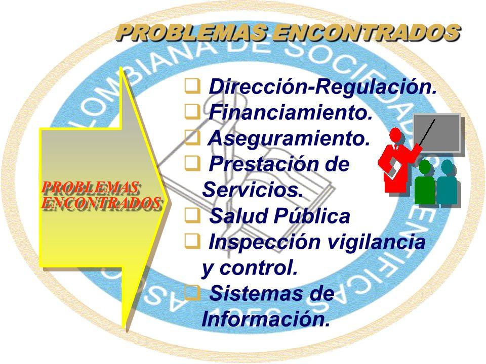 PROBLEMASENCONTRADOSPROBLEMASENCONTRADOS Dirección-Regulación. Financiamiento. Aseguramiento. Prestación de Servicios. Salud Pública Inspección vigila