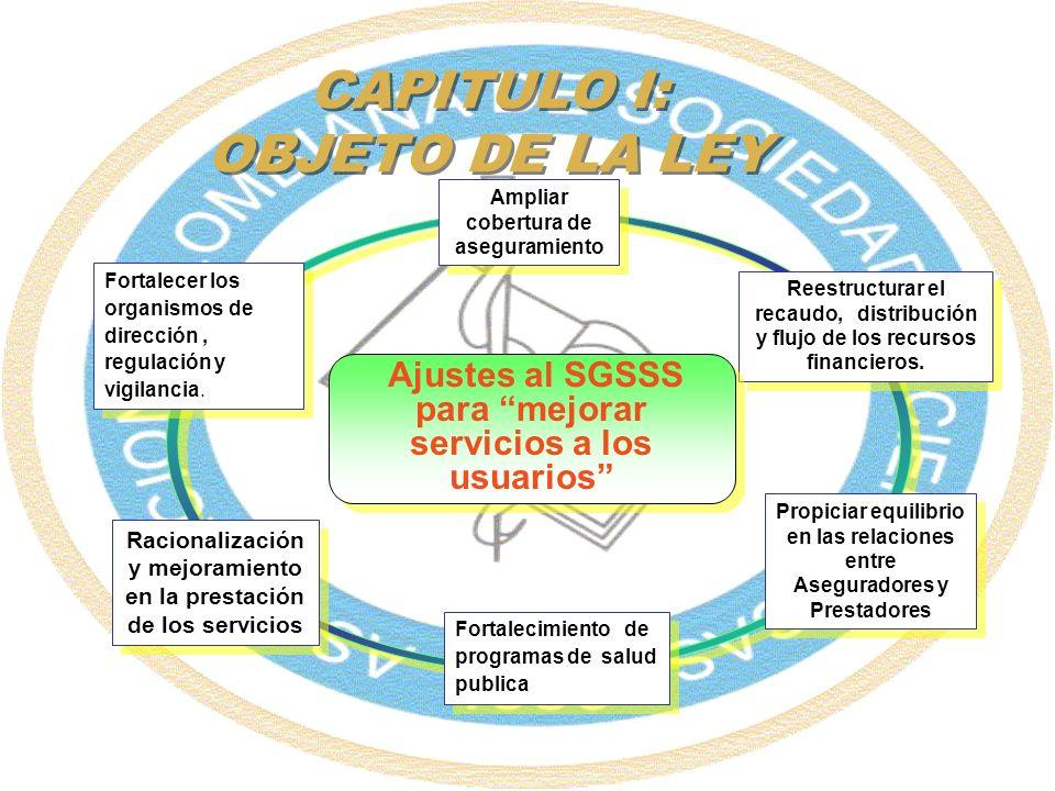 CAPITULO I: OBJETO DE LA LEY Ampliar cobertura de aseguramiento Racionalización y mejoramiento en la prestación de los servicios Fortalecer los organi