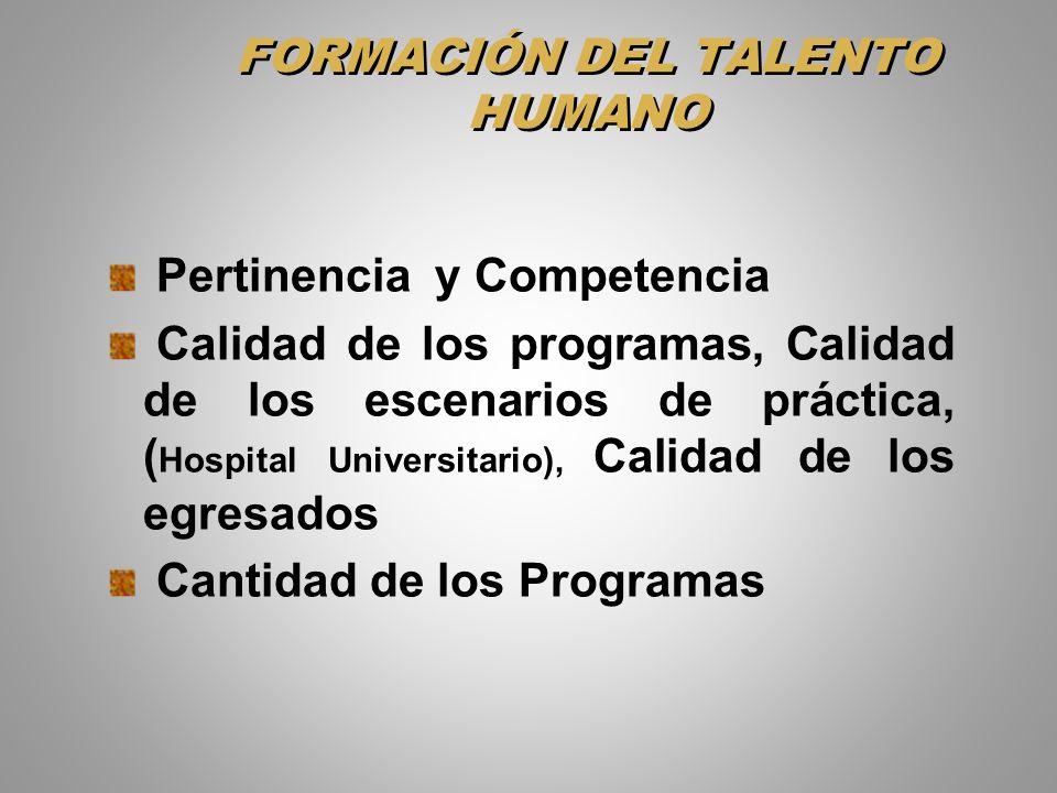 FORMACIÓN DEL TALENTO HUMANO Pertinencia y Competencia Calidad de los programas, Calidad de los escenarios de práctica, ( Hospital Universitario), Cal