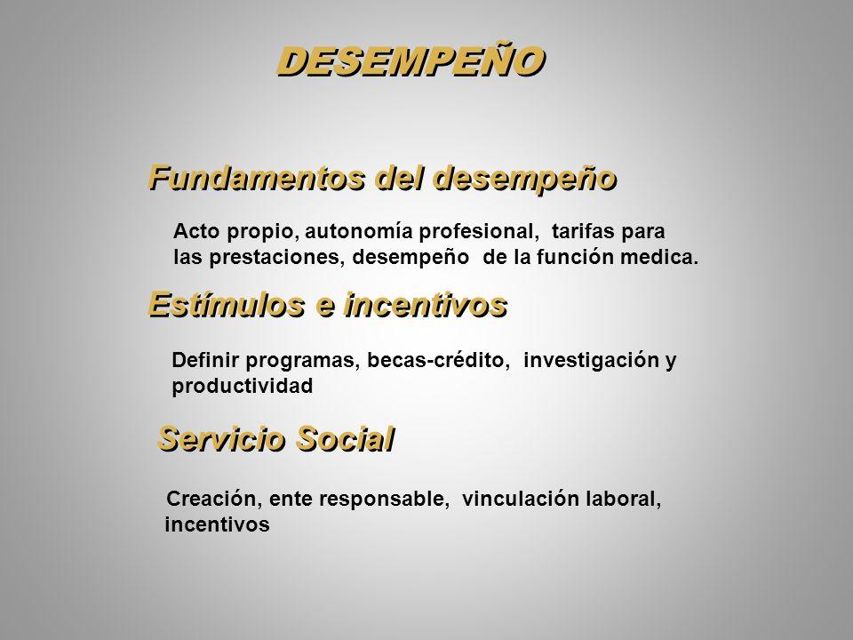 DESEMPEÑO Creación, ente responsable, vinculación laboral, incentivos Fundamentos del desempeño Acto propio, autonomía profesional, tarifas para las p