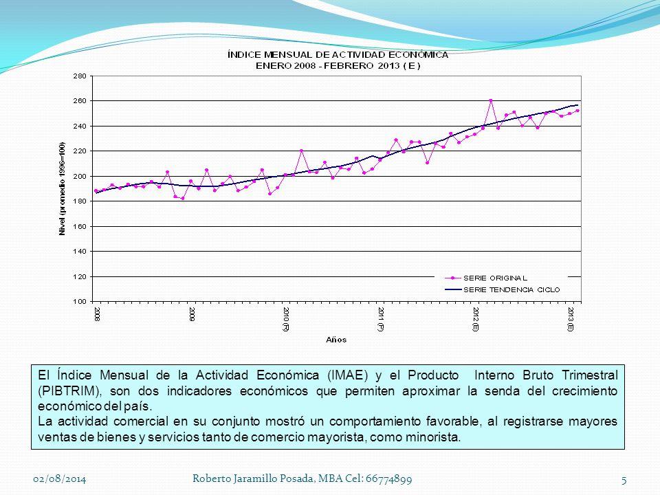 El Índice Mensual de la Actividad Económica (IMAE) y el Producto Interno Bruto Trimestral (PIBTRIM), son dos indicadores económicos que permiten aprox