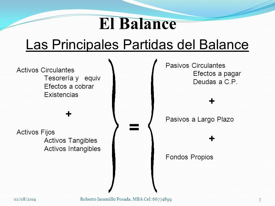 El Balance Las Principales Partidas del Balance Activos Circulantes Tesorería y equiv Efectos a cobrar Existencias + Activos Fijos Activos Tangibles A