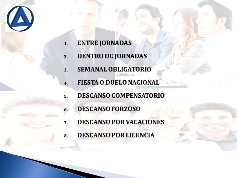 1. ENTRE JORNADAS 2. DENTRO DE JORNADAS 3. SEMANAL OBLIGATORIO 4. FIESTA O DUELO NACIONAL 5. DESCANSO COMPENSATORIO 6. DESCANSO FORZOSO 7. DESCANSO PO