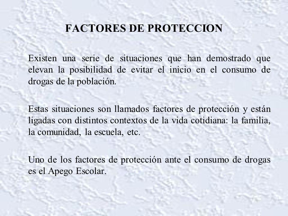 FACTORES DE PROTECCION Existen una serie de situaciones que han demostrado que elevan la posibilidad de evitar el inicio en el consumo de drogas de la
