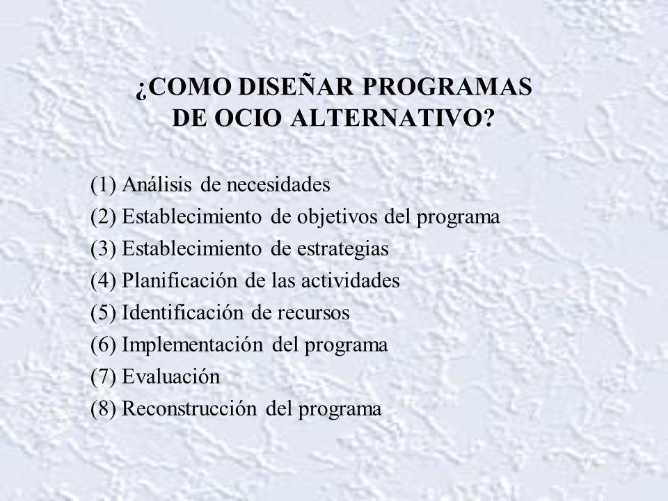 ¿COMO DISEÑAR PROGRAMAS DE OCIO ALTERNATIVO? (1) Análisis de necesidades (2) Establecimiento de objetivos del programa (3) Establecimiento de estrateg