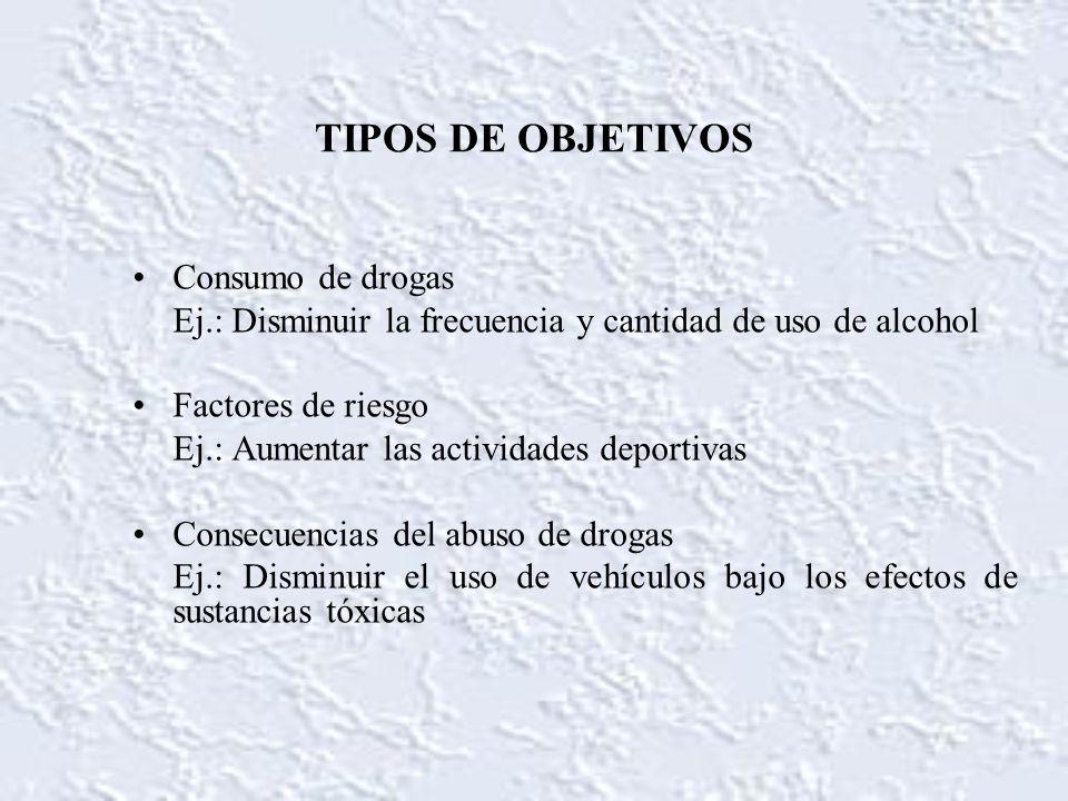 TIPOS DE OBJETIVOS Consumo de drogas Ej.: Disminuir la frecuencia y cantidad de uso de alcohol Factores de riesgo Ej.: Aumentar las actividades deport