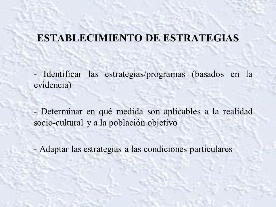 ESTABLECIMIENTO DE ESTRATEGIAS - Identificar las estrategias/programas (basados en la evidencia) - Determinar en qué medida son aplicables a la realid