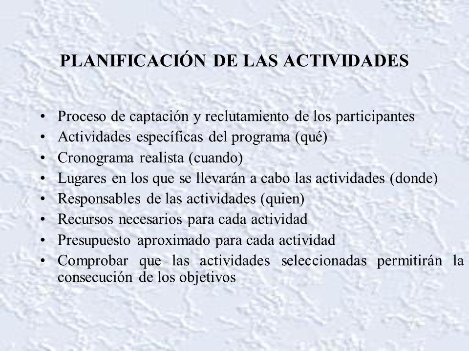 PLANIFICACIÓN DE LAS ACTIVIDADES Proceso de captación y reclutamiento de los participantes Actividades específicas del programa (qué) Cronograma reali