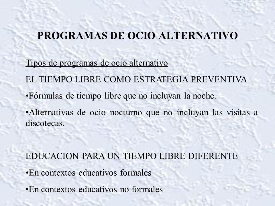 PROGRAMAS DE OCIO ALTERNATIVO Tipos de programas de ocio alternativo EL TIEMPO LIBRE COMO ESTRATEGIA PREVENTIVA Fórmulas de tiempo libre que no incluy