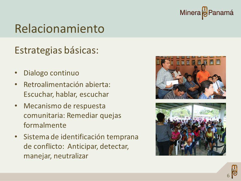 Relacionamiento Estrategias básicas: Dialogo continuo Retroalimentación abierta: Escuchar, hablar, escuchar Mecanismo de respuesta comunitaria: Remedi