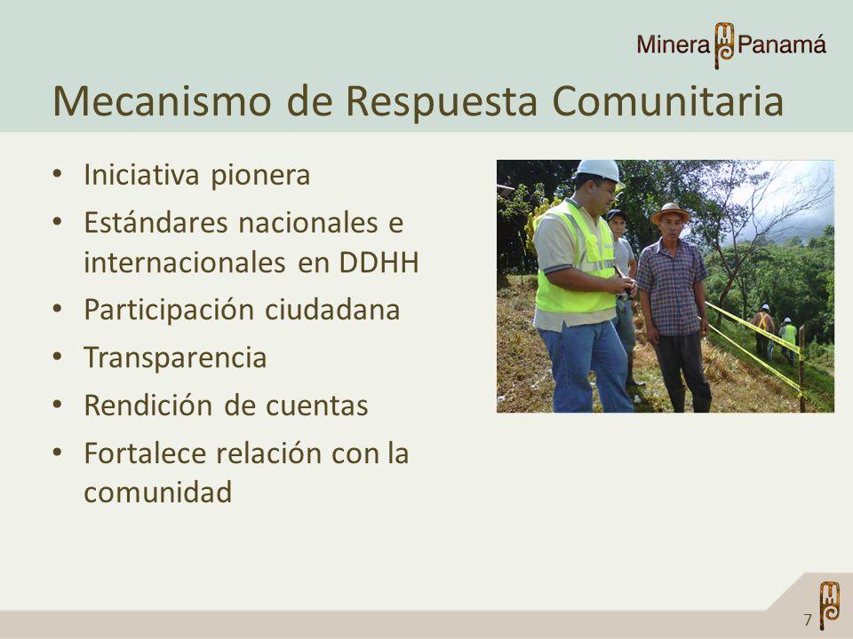 Mecanismo de Respuesta Comunitaria Iniciativa pionera Estándares nacionales e internacionales en DDHH Participación ciudadana Transparencia Rendición