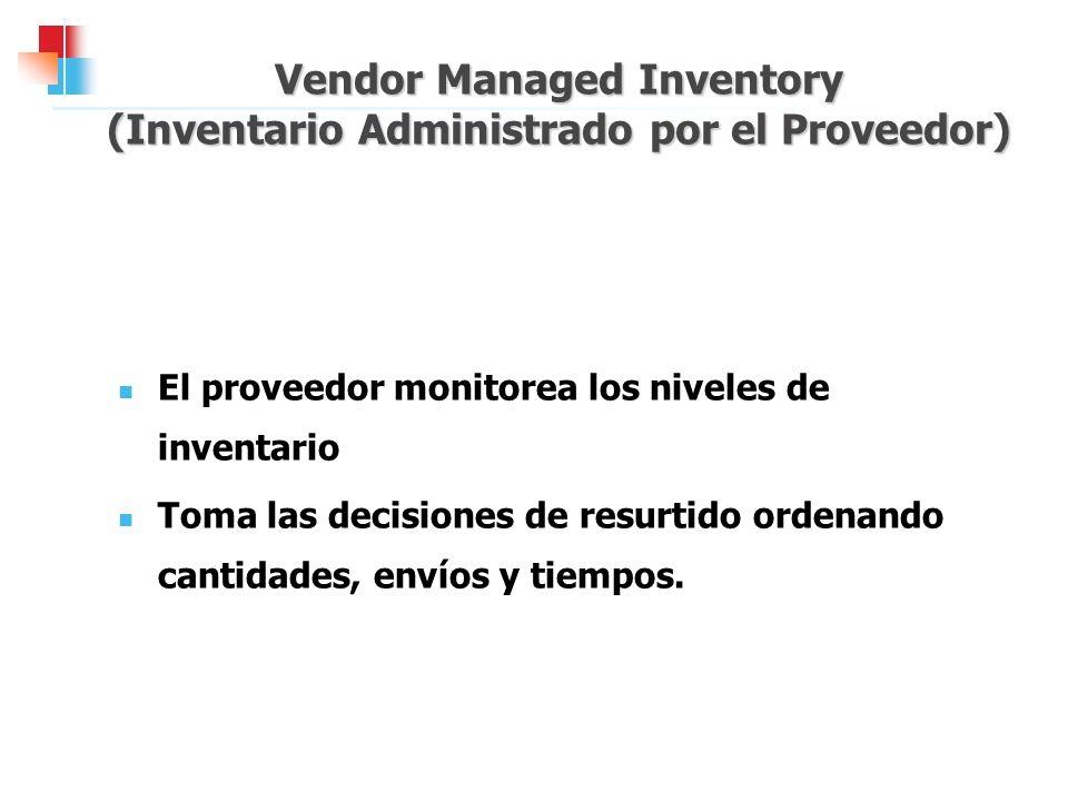 Vendor Managed Inventory (Inventario Administrado por el Proveedor) Vendor Managed Inventory (Inventario Administrado por el Proveedor) El proveedor m